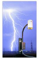 Geonica - Risk of Lightning Monitoring System