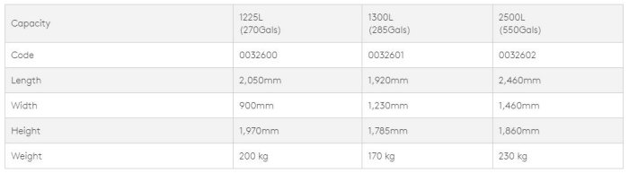 The product dimensions and weight can vary from +/- 1%