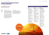 Unconventional Petroleum Resources and Their Exploitation Brochure