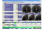 Dynamometer and Engine Controller Software
