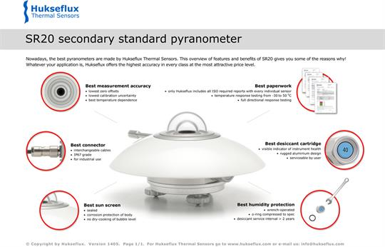 Hukseflux SR20 pyranometer features and benefits