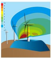 Wind Energizer - Aerodynamic Wind Turbine Model