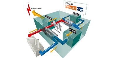 Opcon Powerbox  - Organic Rankine Cycle (ORC) System