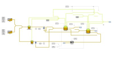 SIMBA#biogas - Biogas Plant Simulation Software by inCTRL Solutions