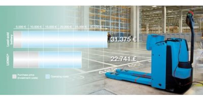 LIONIC - Highly Efficient Energy System for the Materials Handling Industry