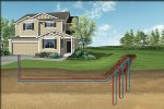 Geothermal Energy for Homeowners