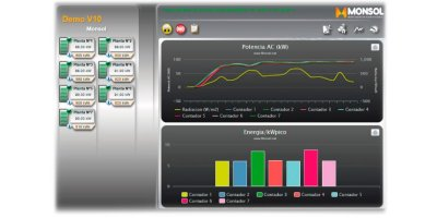 Version SCADA Web Monsol V. 10 - Photovoltaic Monitoring System