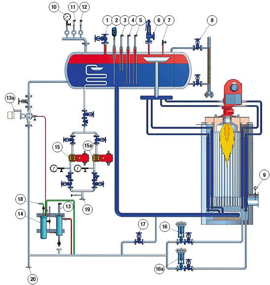 Gekakonus Nwk Hp High Pressure Steam Boiler In Open
