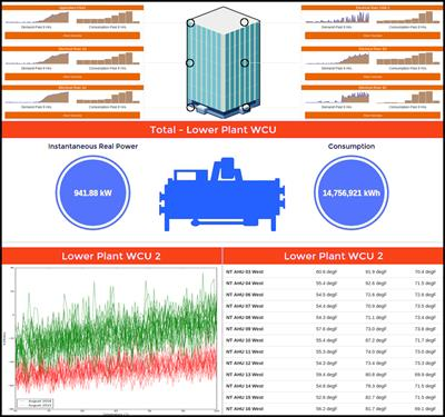 Entronix - HVAC Analysis & Reporting Software