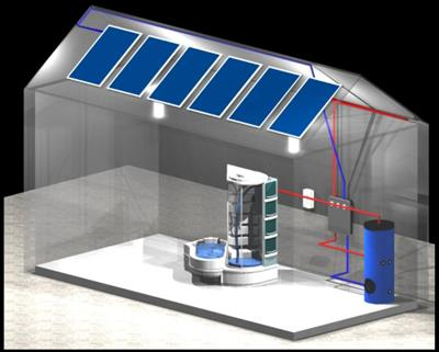 WES - Solar Thermal Energy Systems