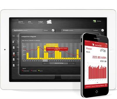 Zonos PortalBasic - Energy Management Software