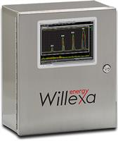 Willexa - Continuous Siloxane Monitoring System