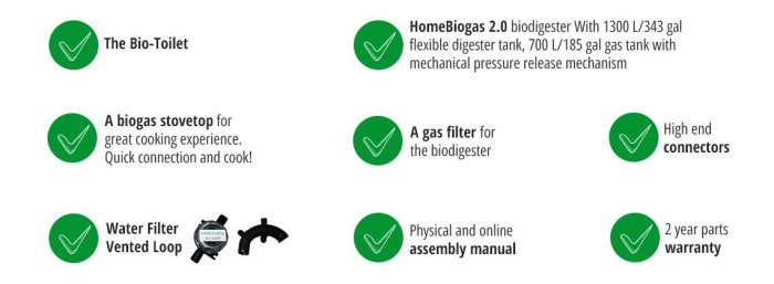 HomeBiogas - 2 0 - Bio-Toilet Kit by HomeBiogas Inc